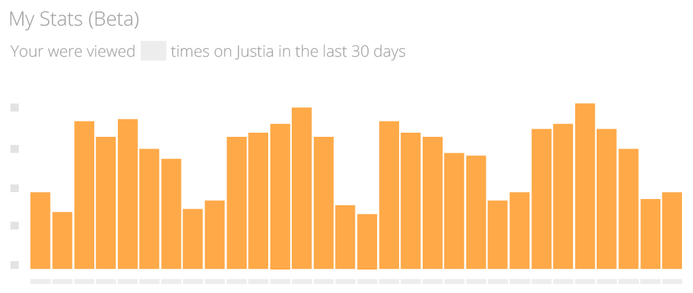 Justia Lawyer Directory Stats